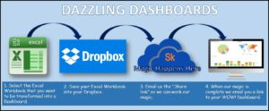 Reporting Dashboards for Business