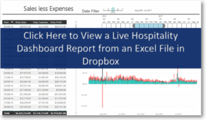 Power BI Dashboard for Hospitality